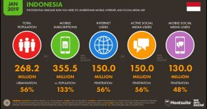 Download Indonesia Digital Report pdf file 49 halaman.